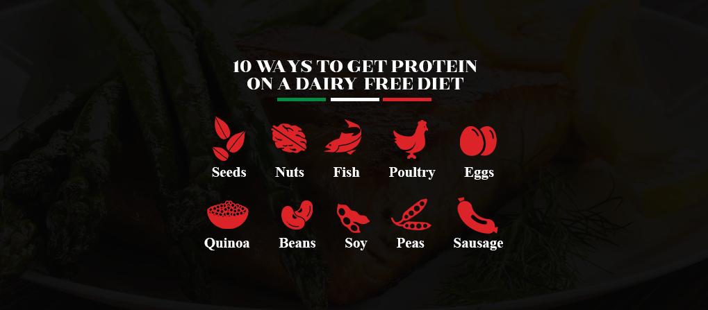 10 Ways to Get Protein on a Dairy Free Diet